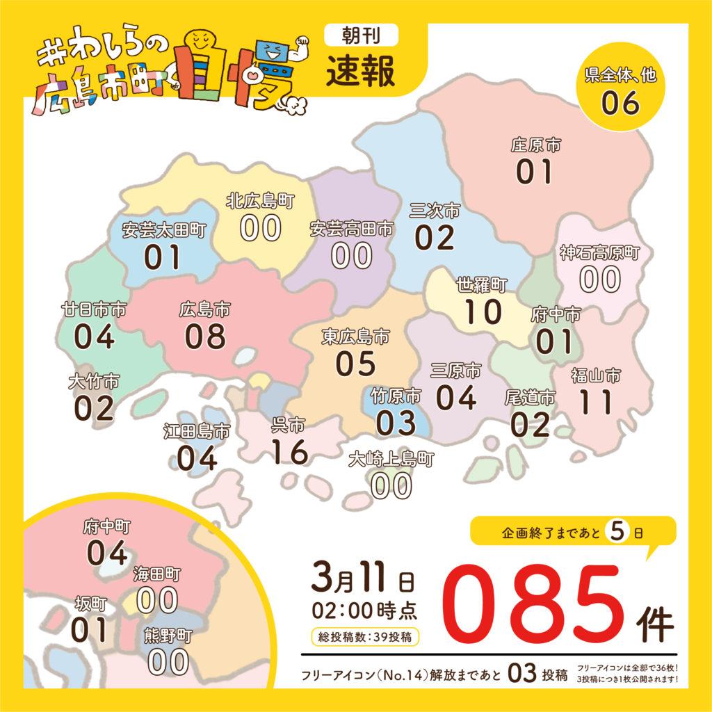 【わしらの広島市町自慢3日目・3/15まで募集中】広島のワクワクが詰まったフリーアイコンを配布します!